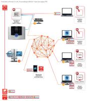Artikelbild TF-NET (3) --ite