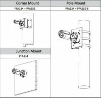 Artikelbild D-IPC-HFW1431S-0280 (3) --ite