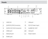 Artikelbild D-XVR7108HE-4K-I2 (4) --ite