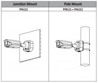Artikelbild D-IPC-HFW5831E-Z5E (3) --ite