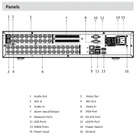 Artikelbild D-XVR5832S-I2 (2) --ite