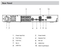 Artikelbild D-NVR4208-8P-4KS2/L (3) --ite
