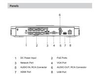 Artikelbild D-NVR4108-8P-4KS2-L (4) --ite